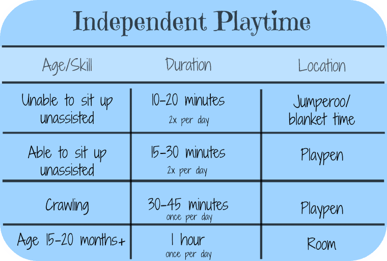 teaching a child to play independently