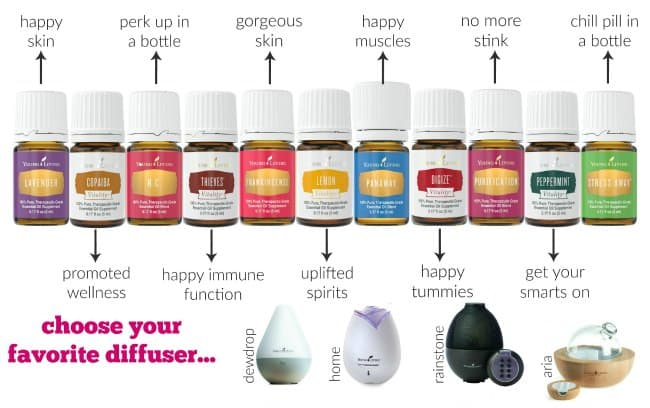 Get Your Young Living Starter Kit + get a $20 gift card ...