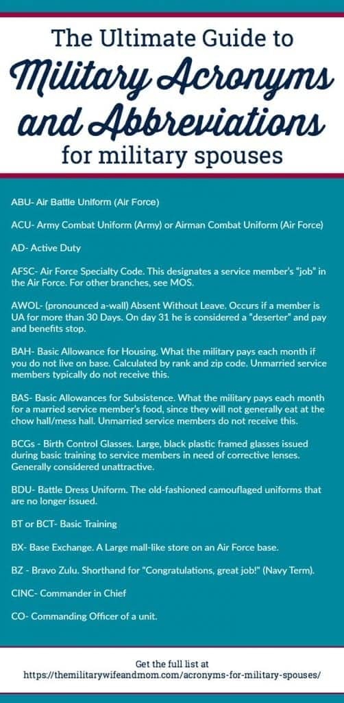 Confused by military acronyms and abbreviations? Let's simplify. This the ultimate list of acronyms and abbreviations that military spouses may need to know.